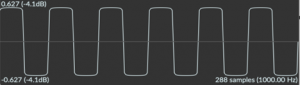 Sensorium LSV III Fourier Transform with 24 Harmonics