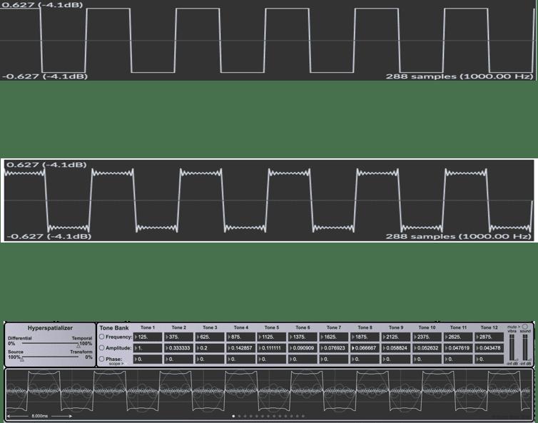 Waveform Comparisons